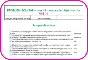 Competence objectives - Topic: Problem solving | Other Files | Everything Else