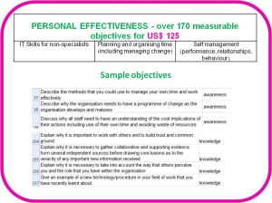 competence objectives - topic: personal effectiveness