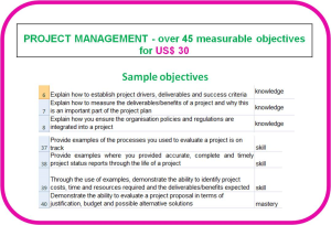 Competence objectives - Topic: Project Management | Other Files | Everything Else
