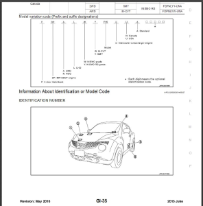 2015  nissan juke f15 service repair manual & wiring diagram