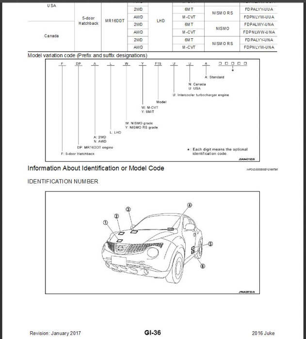 First Additional product image for - 2016  Nissan Juke F15 Service Repair Manual & Wiring diagram