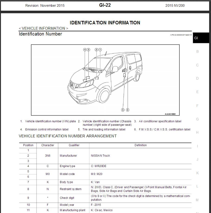 First Additional product image for - 2015  Nissan NV200 M20 Service Repair Manual & Wiring diagram
