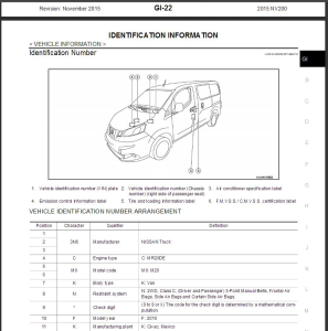 2015  nissan nv200 m20 service repair manual & wiring diagram