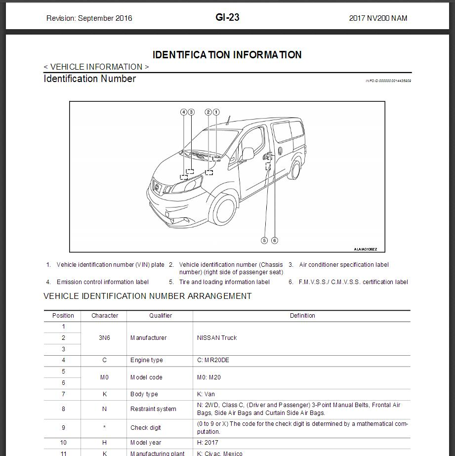 2017 Nissan Nv200 Compact Cargo M20 Service Repair Manual