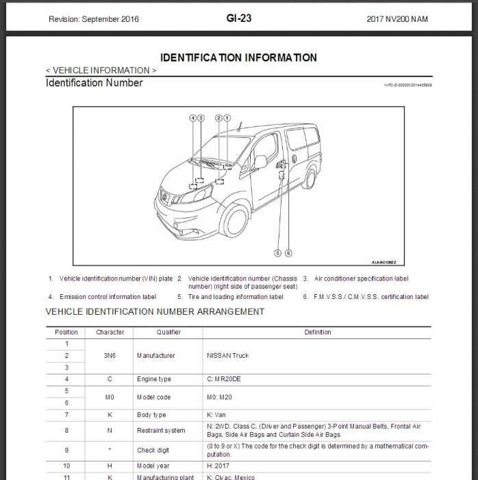 First Additional product image for - 2017  Nissan NV200  Compact Cargo M20 Service Repair Manual & Wiring diagram