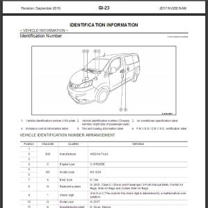 2017  nissan nv200  compact cargo m20 service repair manual & wiring diagram