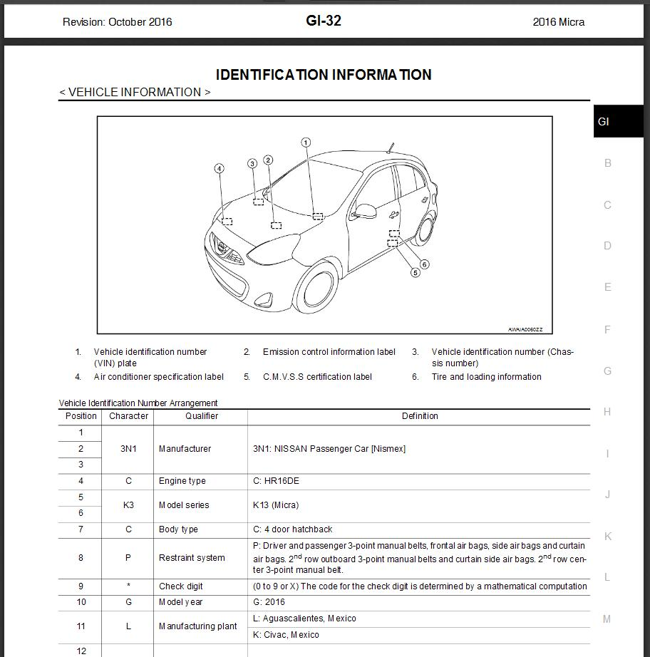 Nissan Micra K13 2016 Service  U0026 Repair Manual  U0026 Wiring Diagram