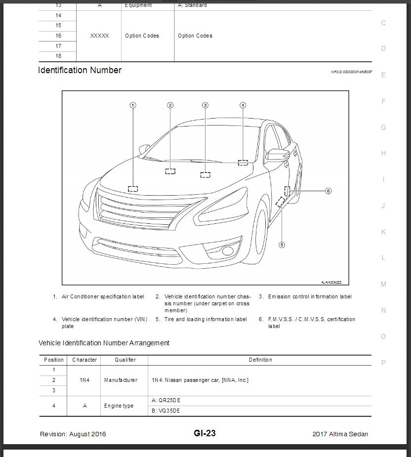 2017 Nissan Altima L33 Service Repair Manual  U0026 Wiring Diagram