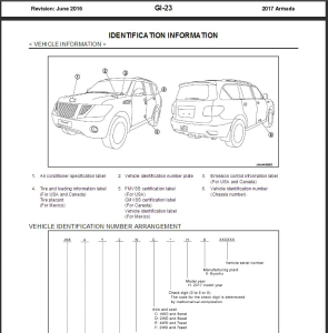 2017 nissan armada y62 service & repair manual & wiring diagram