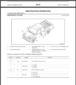 2017 Nissan Frontier D40 Service Repair Manual & Wiring diagram | eBooks | Technical