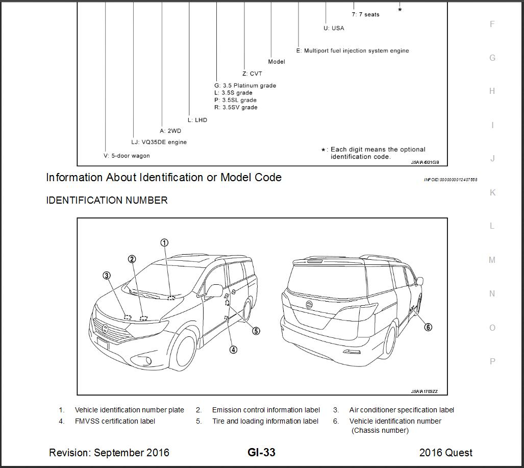 Nissan Quest E52 2016 Service  U0026 Repair Manual  U0026 Wiring Diagram