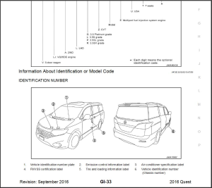 Nissan Quest E52 2016 Service & Repair Manual & Wiring diagram | eBooks | Technical