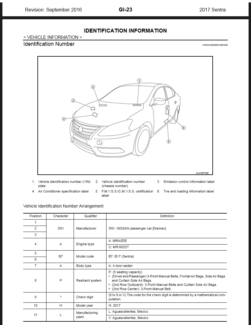 2017 Nissan Sentra B17 Service Repair Manual  U0026 Wiring
