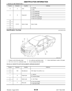2017 nissan titan a61 service & repair manual & wiring diagram