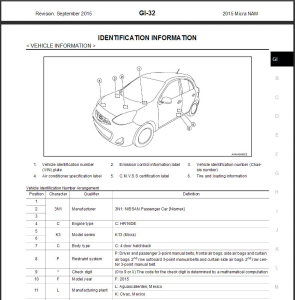 nissan micra k13 2015 service & repair manual & wiring diagram