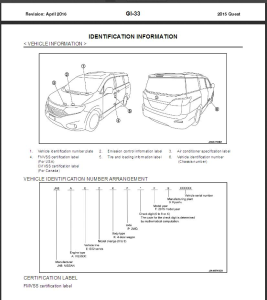 nissan quest e52 2015 service & repair manual & wiring diagram