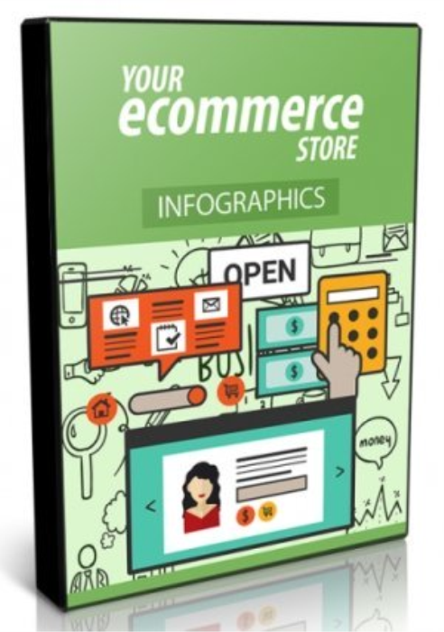First Additional product image for - Your eCommerce Store and Video Upgrade