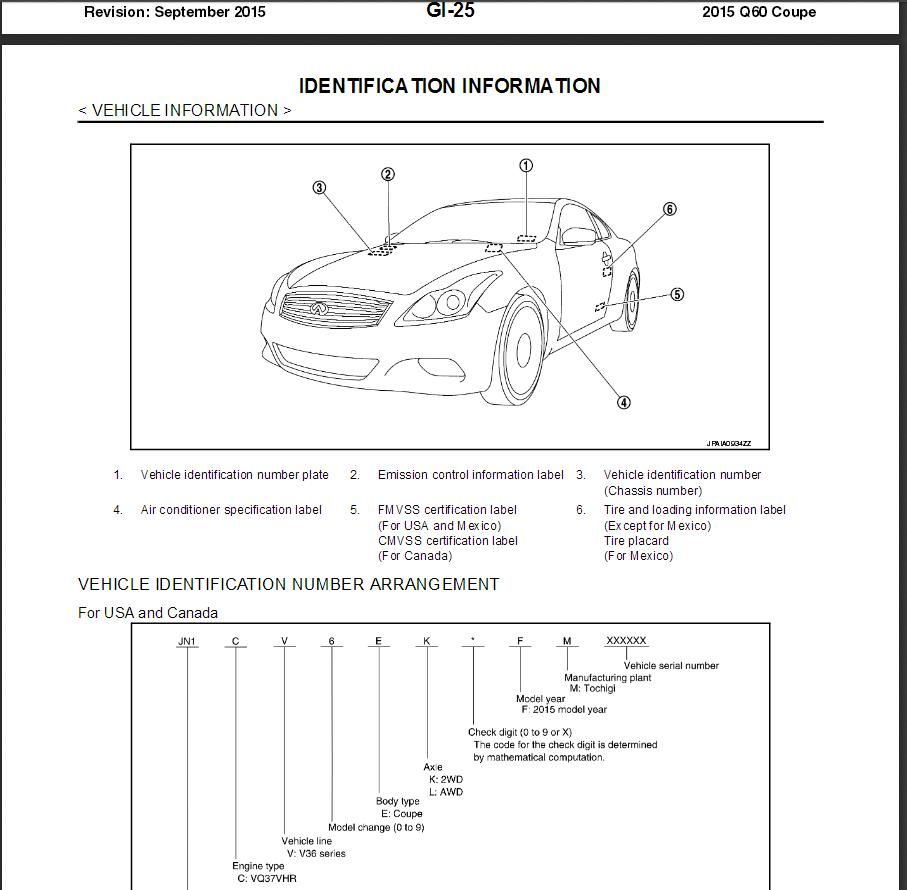 2015 infiniti q60 coupe v36 service repair manual & wiring diagram Gem Wiring Diagrams q60 infiniti wiring diagram Itasca Wiring Diagrams Vacuum Diagram for 1999 Infiniti I30 Mitsubishi Wiring Diagrams