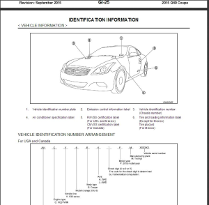2015 Infiniti Q60 Coupe V36 Service Repair Manual & Wiring Diagram | eBooks | Technical