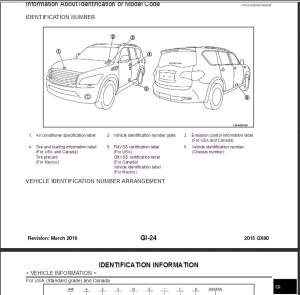infiniti qx80 z62 2015 service repair manual & wiring diagram