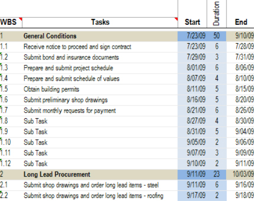 Second Additional product image for - Commmercial Construction Schedule Excel Template 7-Day View