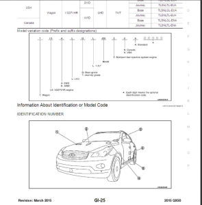 infiniti qx50 j50 2015 service repair manual & wiring diagram