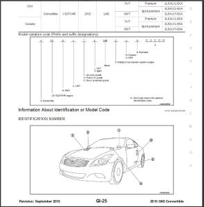 2015 Infiniti Q60 Convertible V36 Service Repair Manual & Wiring Diagram | eBooks | Technical