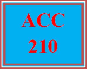 ACC 210 Week 5 Cybercrime Presentation | eBooks | Education