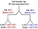 Secondary_807-Year_Age_of_Seth.pdf   eBooks   Non-Fiction