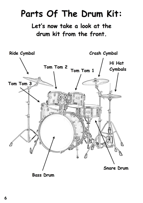 First Additional product image for - The Complete Drummer's Guide (Beginner's Version)