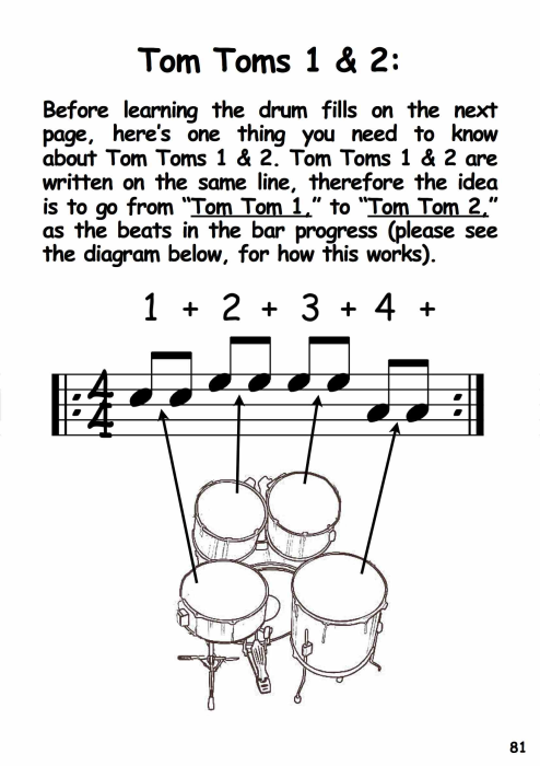 Second Additional product image for - The Complete Drummer's Guide (Beginner's Version) 1st 25 Page Free Sample Booklet - Plus 3 of the 26 Backing Tracks.