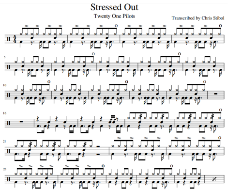 Second Additional product image for - Stressed Out - Twenty One Pilots