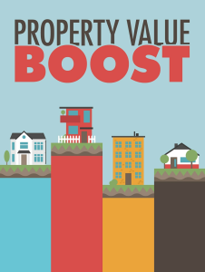 Make Your Property Value Boost | eBooks | Real Estate
