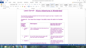 Alice in Wonderland | Documents and Forms | Research Papers