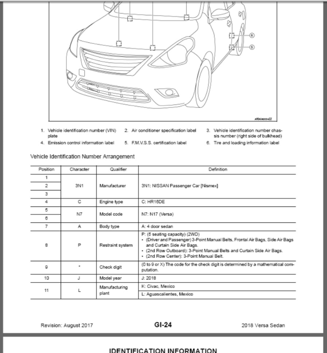 First Additional product image for - 2018 Nissan Versa Sedan N17 Service Repair Manual & Wiring Diagram