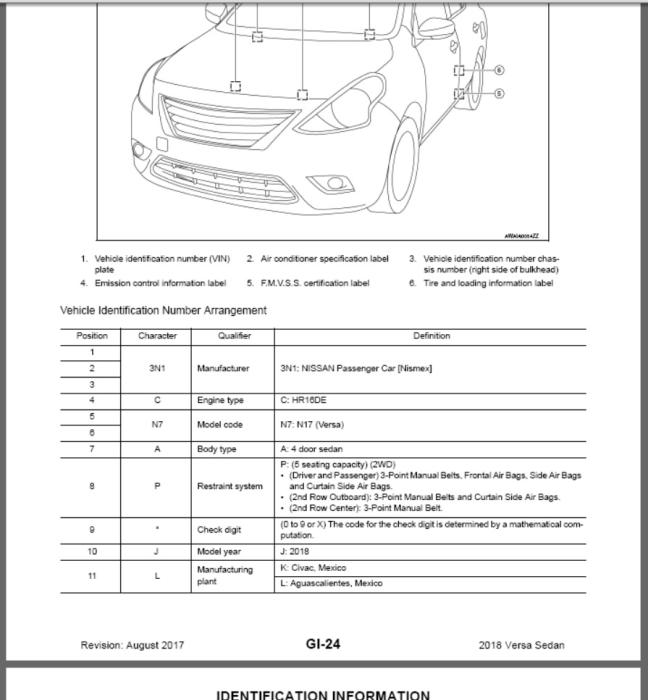 First Additional product image for - 2018 Nissan Versa Sedan N17 Service Repair Manual & Wiring Diagram