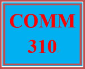 COMM 310 Week 1 Communicating Effectively Worksheet   eBooks   Education