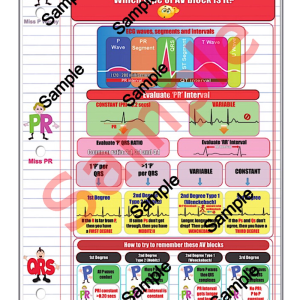 introduction to av blocks (pdf) file