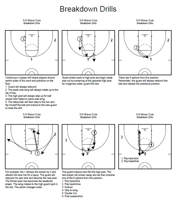 Fourth Additional product image for - Winning with the Princeton Offense Basketball Guide