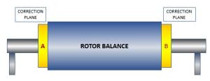 rotor balance worksheet - us