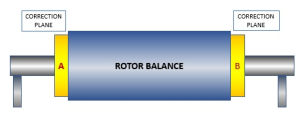 rotor balance worksheet - si