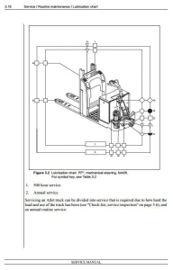 atlet picking truck ppc 120, ppd 200, ppd 250, ppf 120, ppl 200, ppl 250, pps 200 service manual
