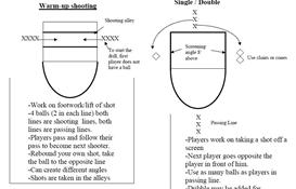 Basketball Individual Improvement Drills: NBA Warrior Drills for Shooting