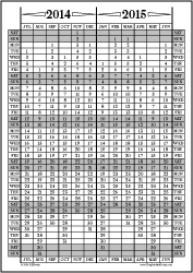 Jul14-Jun15: July-June Calendar, Fiscal Year, & Academic Year Calendar | Other Files | Documents and Forms