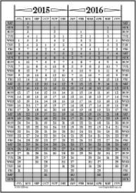 Jul15-Jun16: July-June Calendar, Fiscal Year, & Academic Year Calendar | Other Files | Documents and Forms