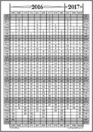 Apr16-Mar17: April-March Calendar, Fiscal Year, & Academic Year Calend | Other Files | Documents and Forms