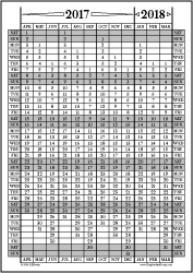 Apr17-Mar18: April-March Calendar, Fiscal Year, & Academic Year Calend | Other Files | Documents and Forms