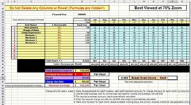 Overhead Recovery Analysis Excel Spreadsheet