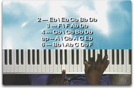 piano tutorial - hosanna - kirk franklin