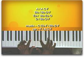 Souled Out-Hezekiah Walker - Piano Tutorial   Movies and Videos   Music Video